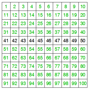 2016_1_Hundertertafel_Sichtbare_Zahlen