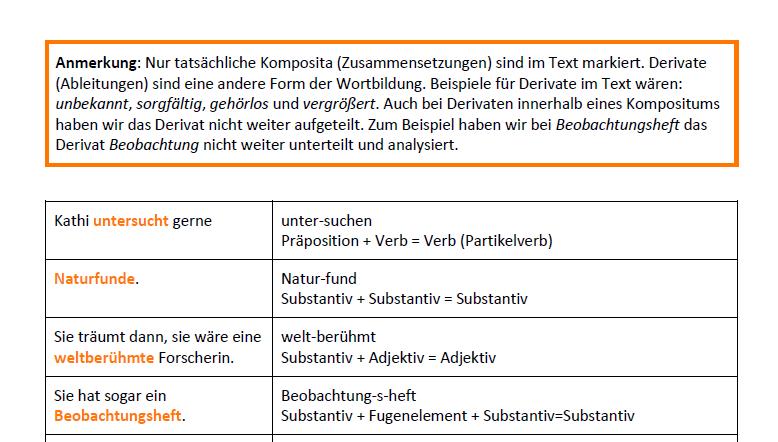 kathi_und_die_komposita_tabelle1