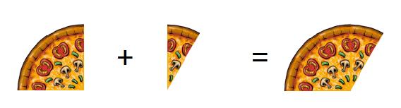 Pizzastuecke Bruchrechnen