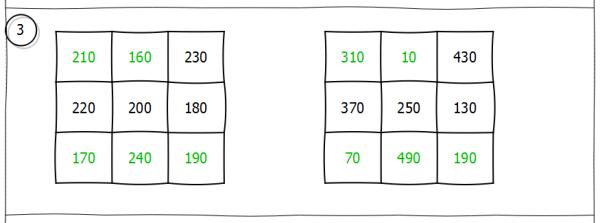 Vergleich_Handgezeichnet