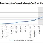 sales_graph_2015