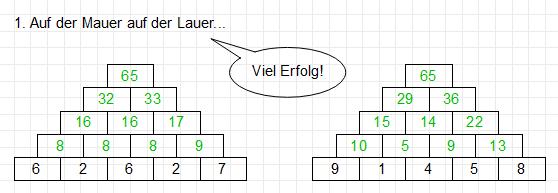 tipp_hilfsgitter